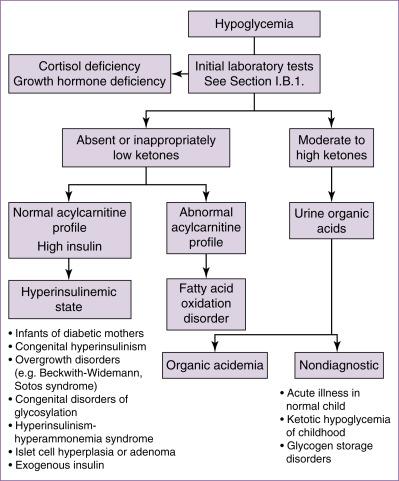 adenoma hipertónia