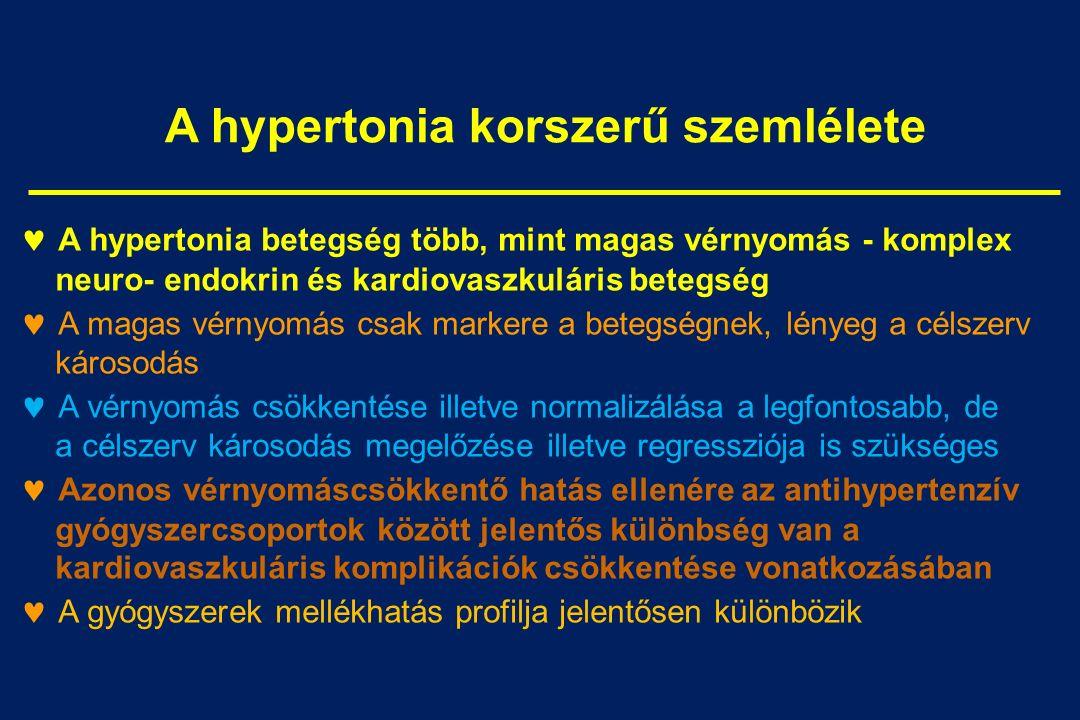 a hipertónia kezelésének prognózisa