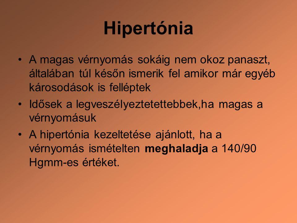 hipertónia pszichológiája magas vérnyomás és eukaliptusz