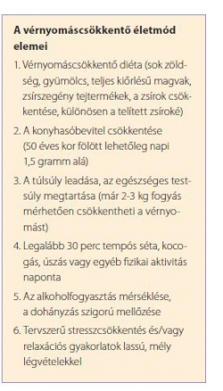 magas vérnyomás-gátlók