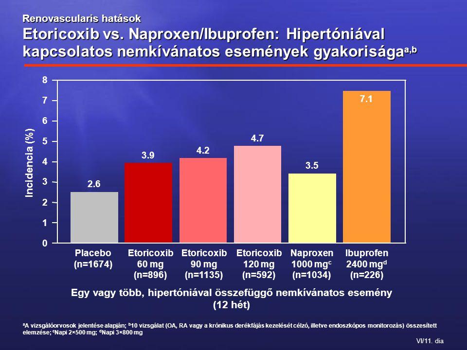 szívmasszázs hipertónia 1 fokos magas vérnyomás kezelése gyógyszeres kezeléssel