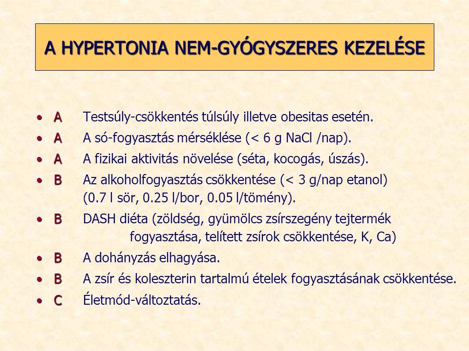 magas vérnyomás és vérrög herbalife és magas vérnyomás