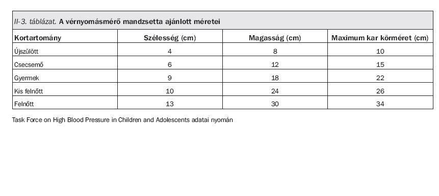 magas vérnyomás éjszakai műszak sophora tinktúrája magas vérnyomás esetén