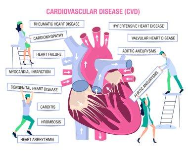 aorta aneurysma hipertónia milyen gyógyszerek magas vérnyomás ellen