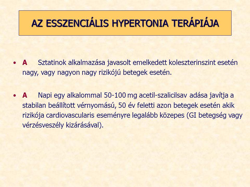 Koleszterincsökkentő gyógyszerek