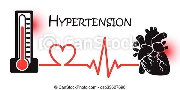 magas vérnyomás támad