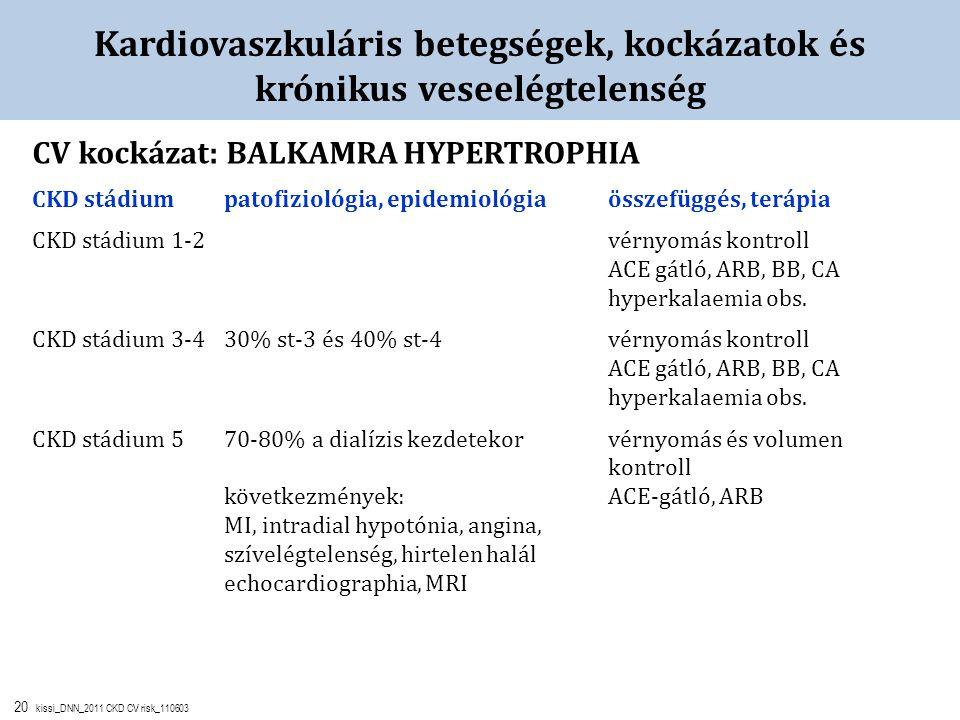 Magas vérnyomás 1 stádium 3 fokozatú kockázat 4, Érszűkítő gyógyszerek magas vérnyomás ellen