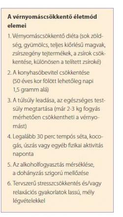 magas vérnyomás fiatalokban hogyan kell kezelni