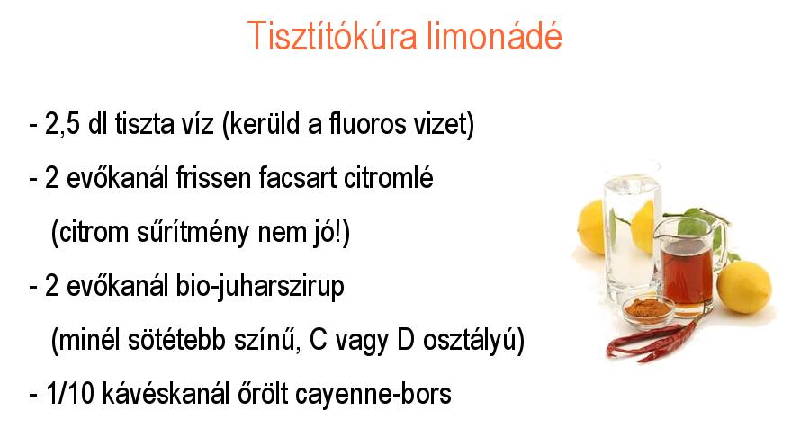 4 legnépszerűbb hipertónia diéta - Endokarditisz