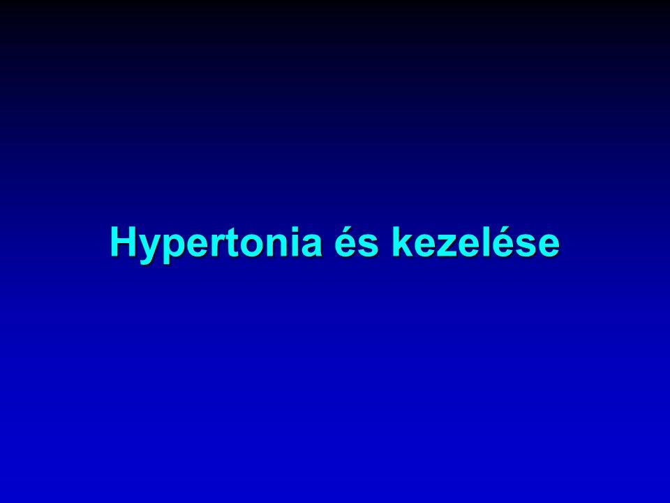 a hipertónia megelőzése röviden