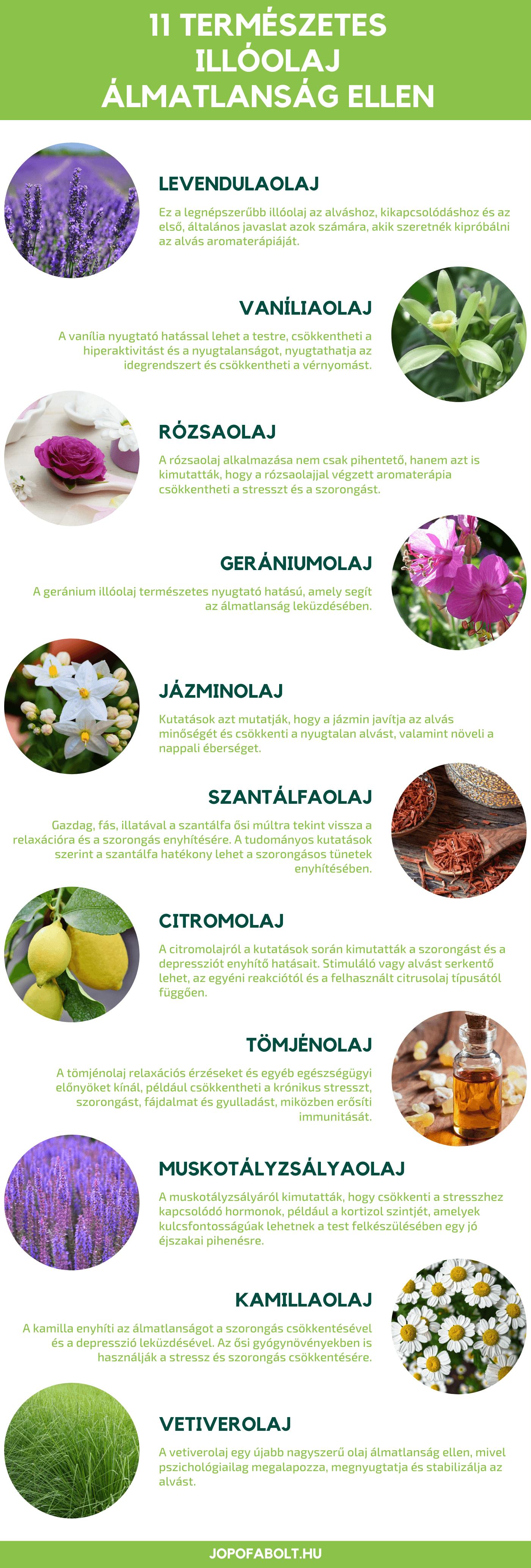 Vérnyomáscsökkentés aromaterápiás módszerekkel | Életmód 50