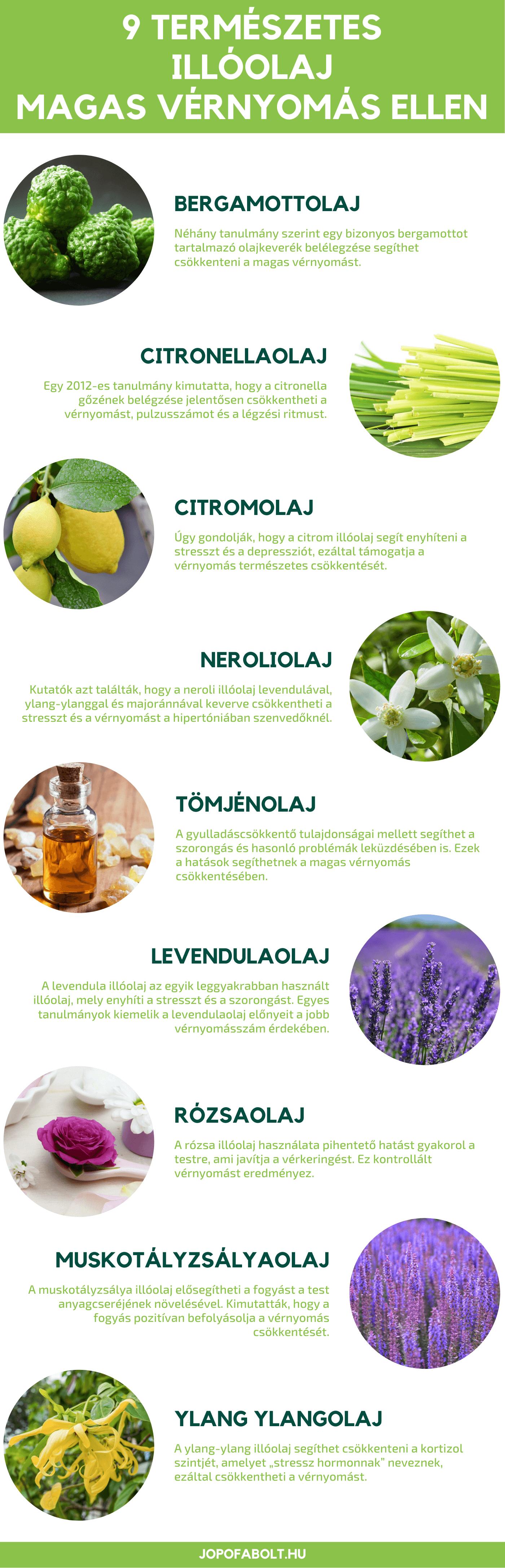 Az apró mandarin és a mandarin-illóolaj egészségügyi előnyei   Gyógyszer Nélkül