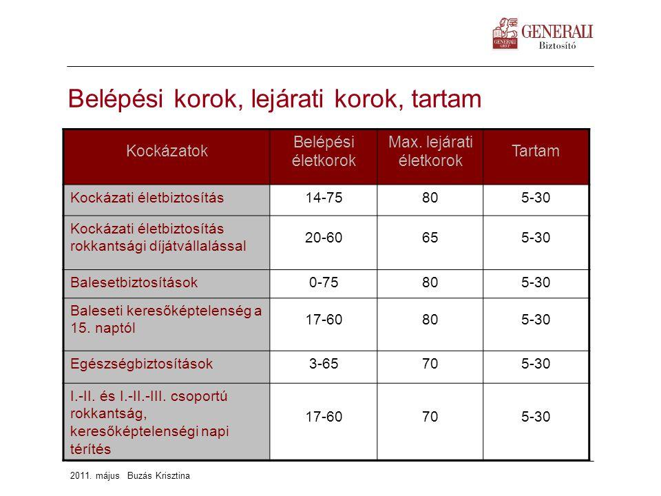 rokkantsági csoport 2 magas vérnyomás 3 kockázat