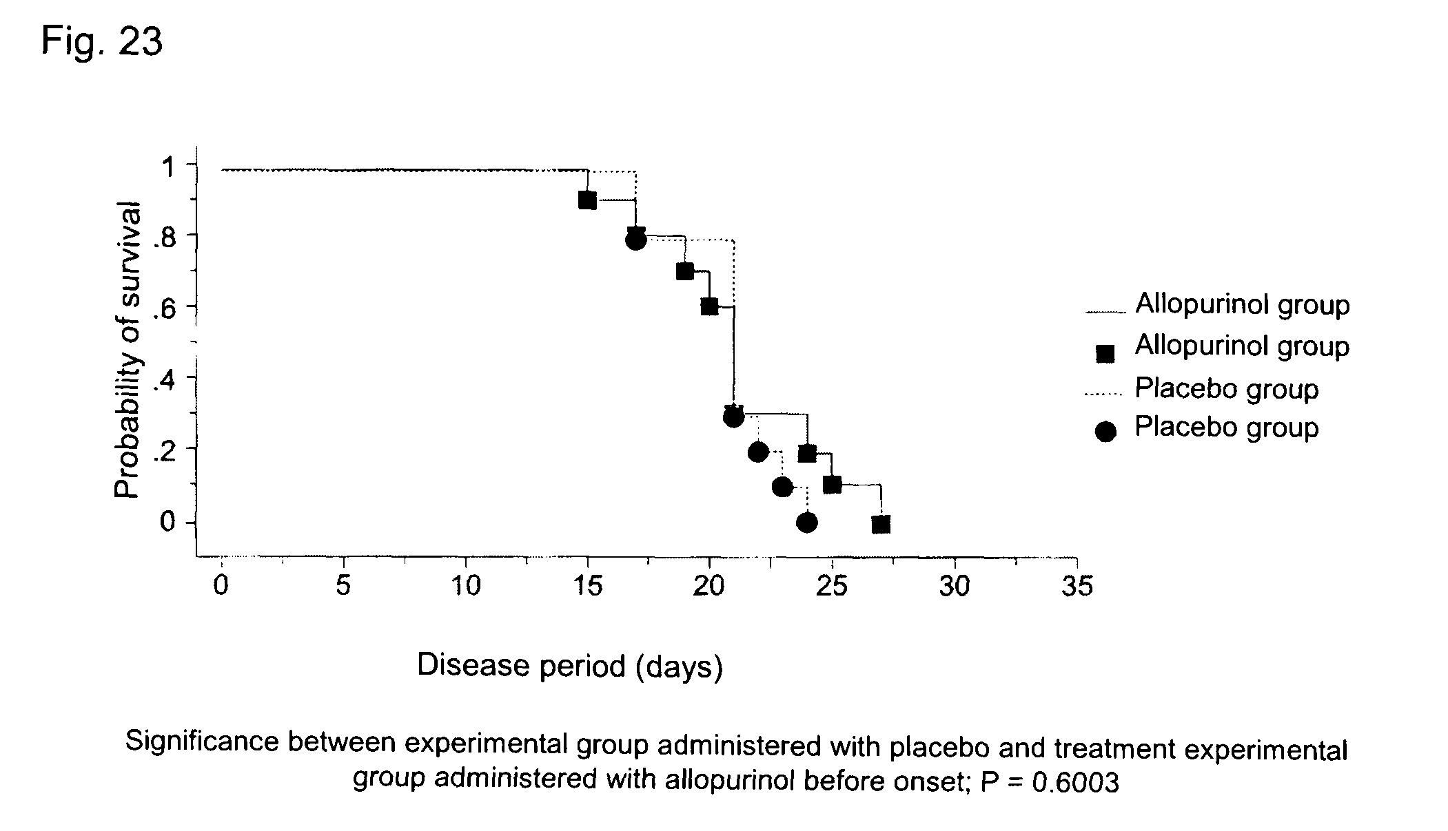 Allopurinol okozta bőrmellékhatások