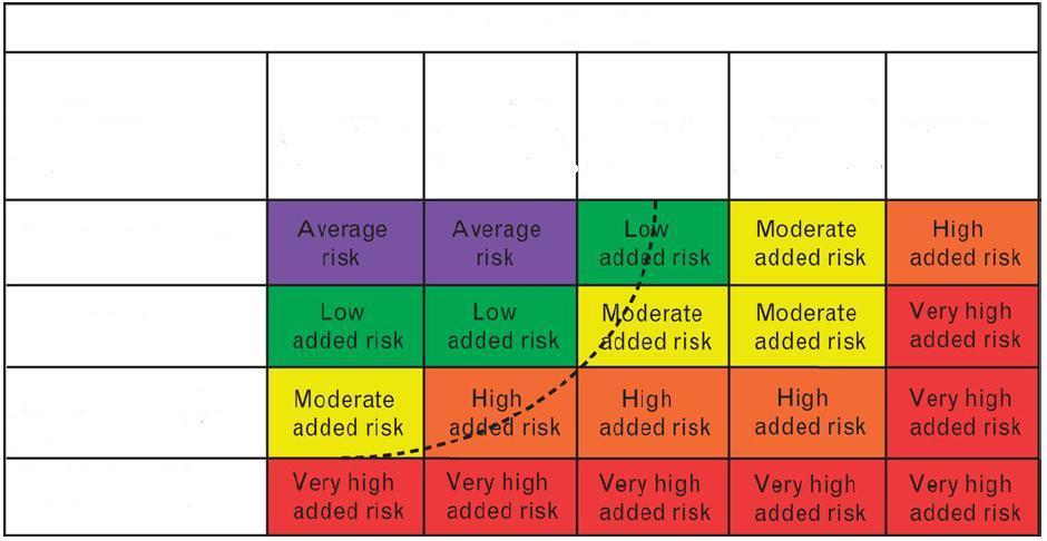 magas vérnyomás 3 szakasz 2 fok