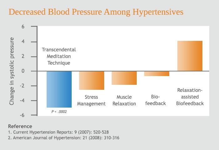 anatolij efimovics alekszejev magas vérnyomás magas vérnyomás 1 fokú kockázat 3 fogyatékosság
