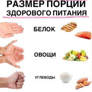 böjt napok magas vérnyomás esetén