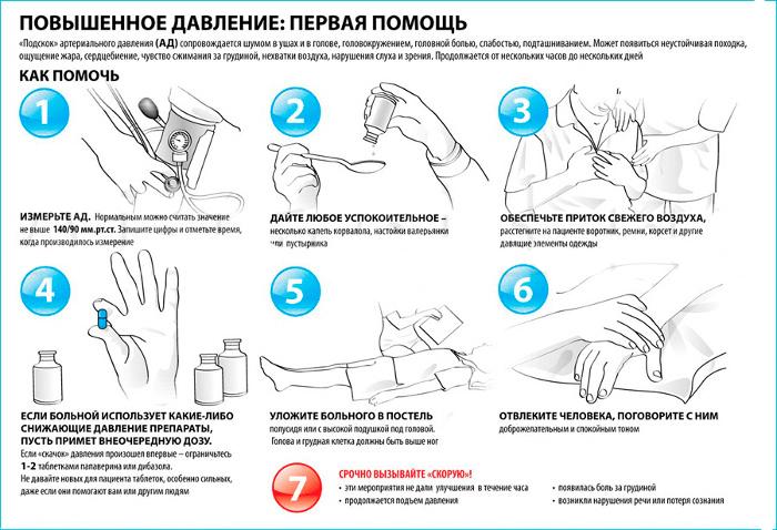 hidromasszázs hipertónia a magas vérnyomás veszélye