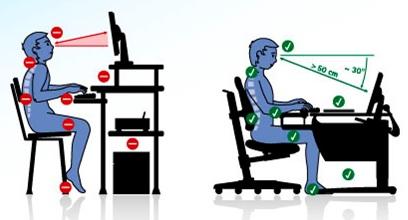 magas vérnyomás és egyenes testtartás