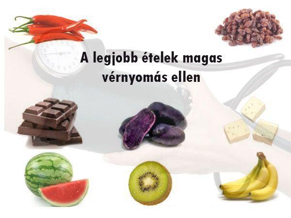 étrendi receptek magas vérnyomás ellen