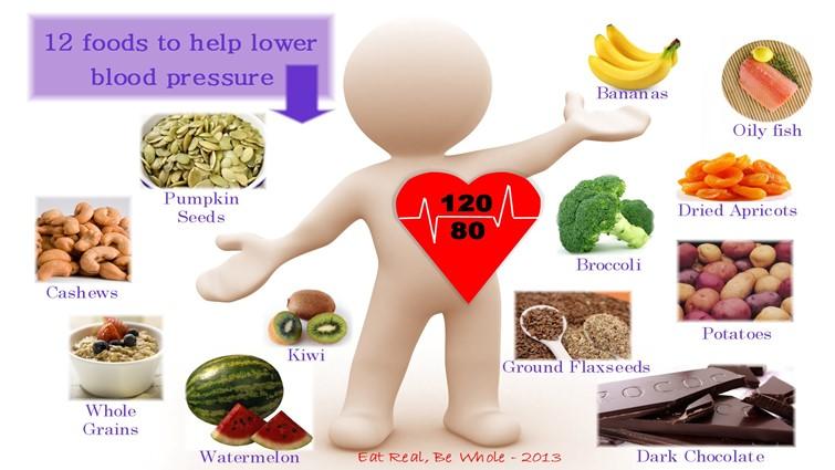 10-es étrend magas vérnyomás esetén drotaverin magas vérnyomás esetén