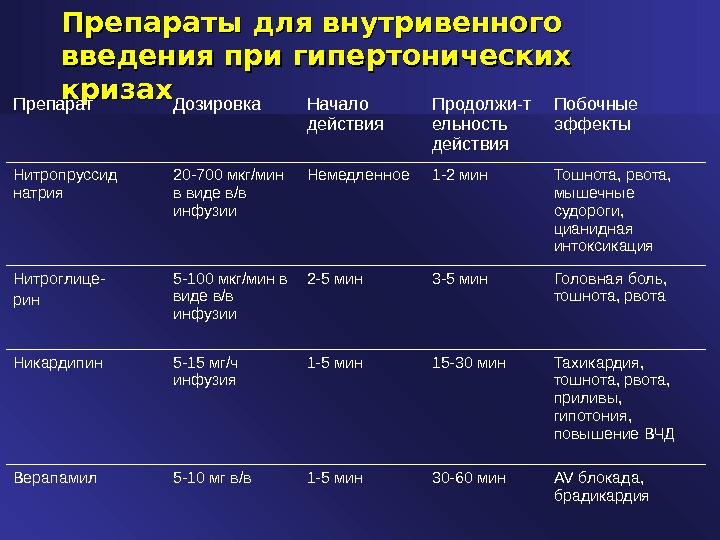 hipertónia adrenerg blokkolókban a cukorbetegségben szenvedő magas vérnyomás elleni gyógyszerek neve
