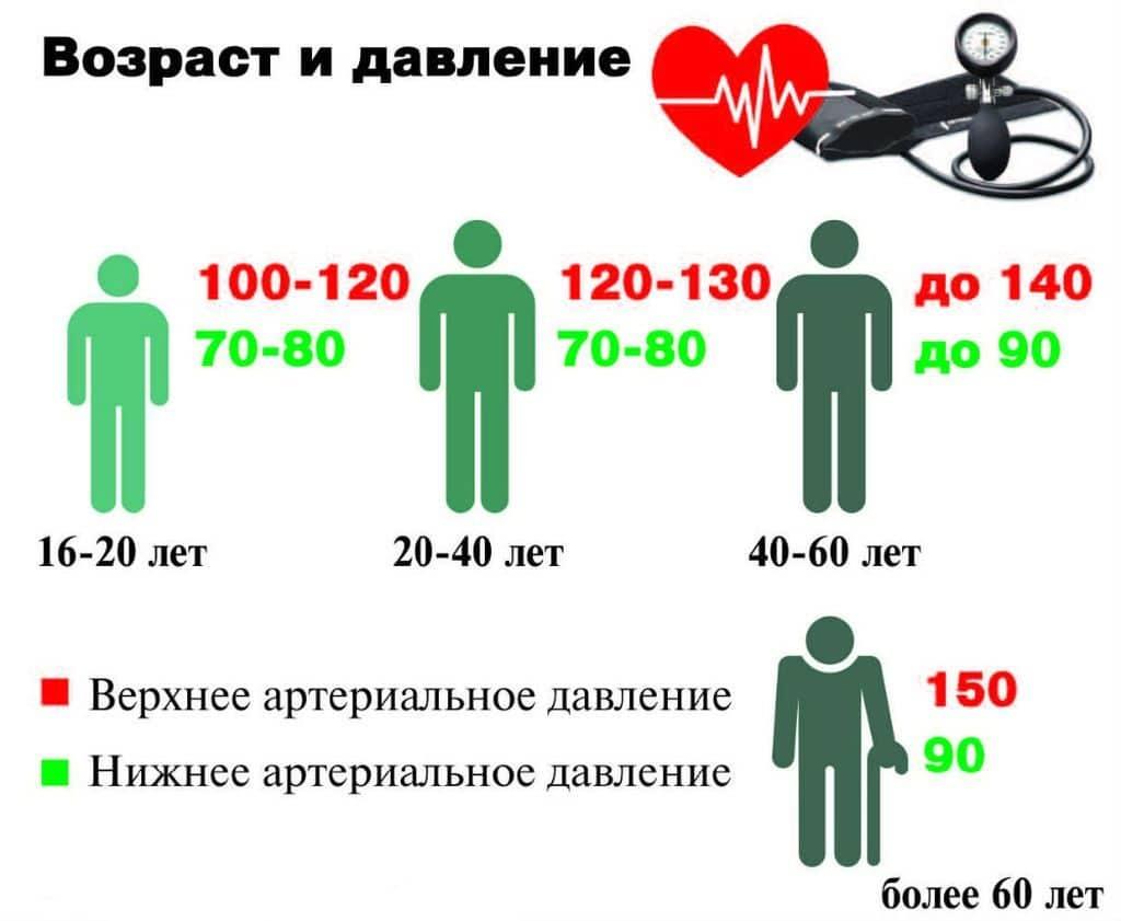 melyek a legjobb gyógyszerek a magas vérnyomás ellen