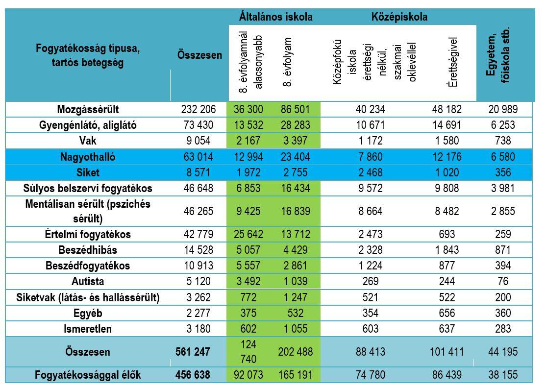 magas vérnyomás 2 stádium és 2 fokú kockázat magas vérnyomás 1 stádium 2 fokozatú 2 kockázati csoport